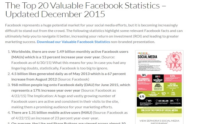 Valuable FB Stats